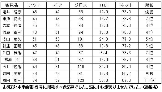 archives782_score